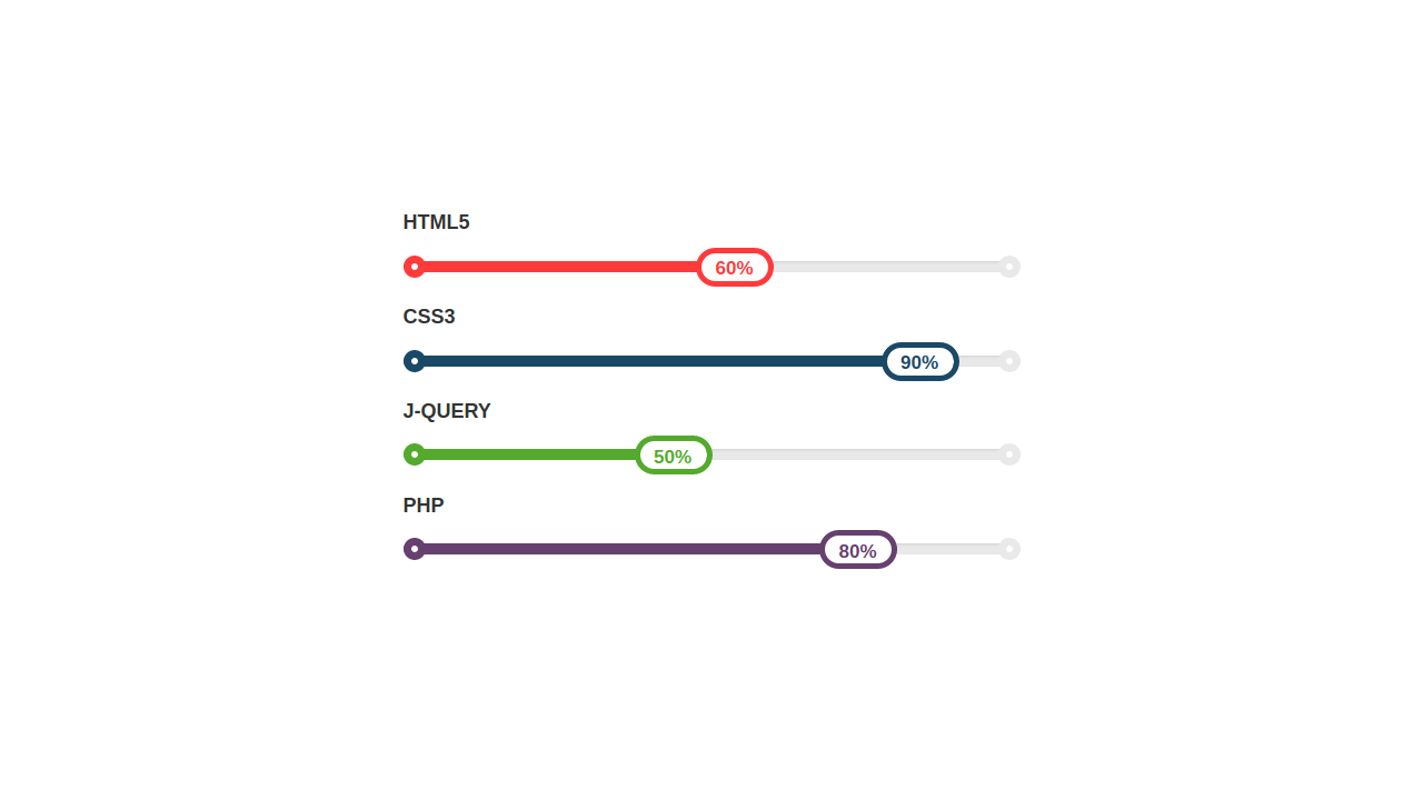 Demo image: Bootstrap Progress Bar Style 72