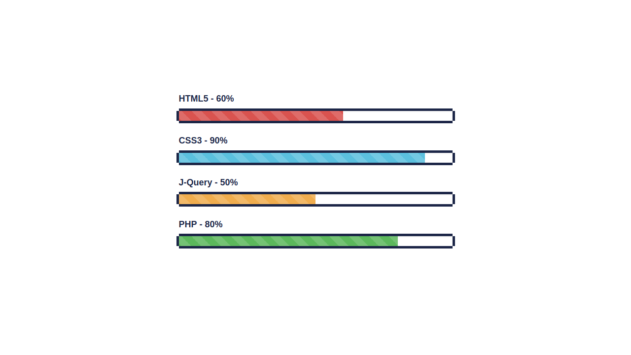 Demo image: Bootstrap Progress Bar Style 73