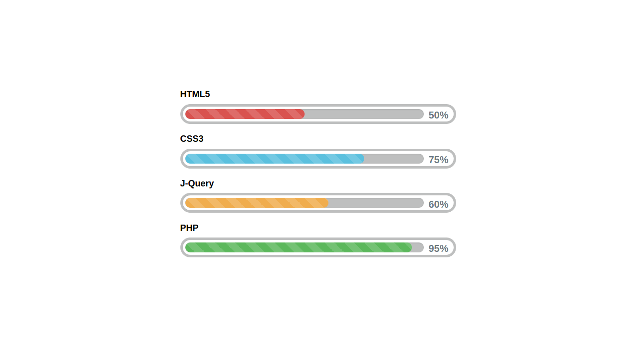 Demo image: Bootstrap Progress Bar Style 78