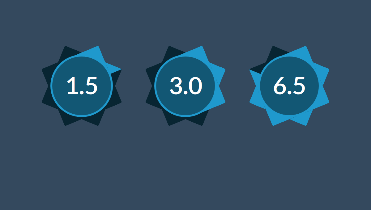Demo image: Pure CSS Star Rating from 0 to 8 with Colored Points of the Star