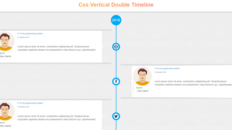 Demo Image: Comments & Feeadbacks & History Timeline