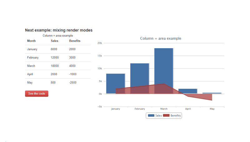 22 jQuery Chart And Graph Plugins